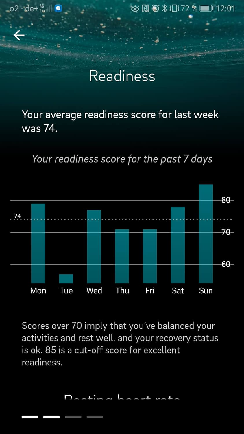 Oura-Ring-App-Readiness-Score-Auswertung