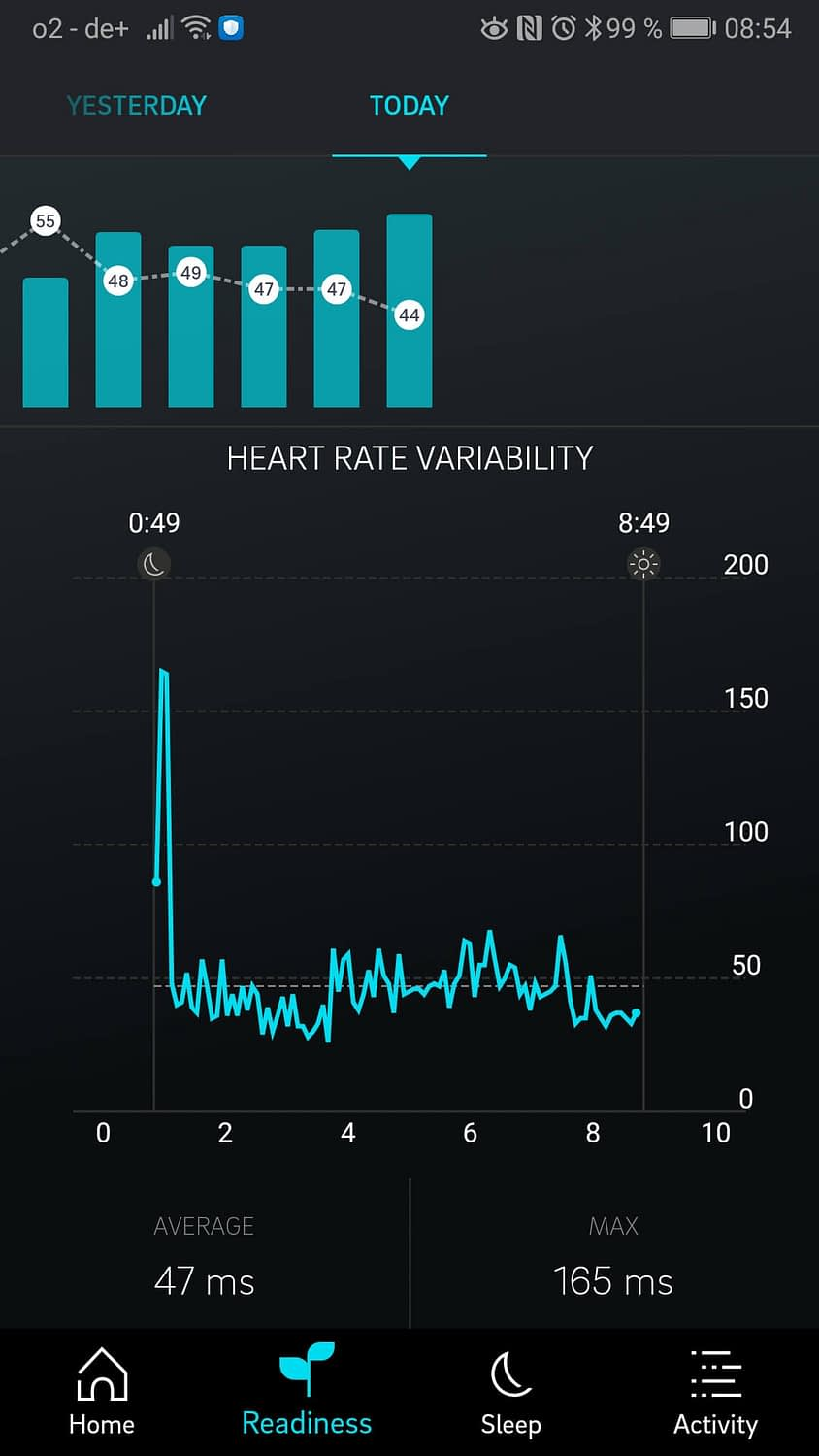 Oura-Ring-Heart-Rate-Variability_HRV_Herzfrequenzvariabilität