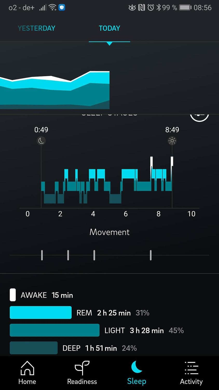 Oura-Ring-Schlaf-Auswertung-Genau