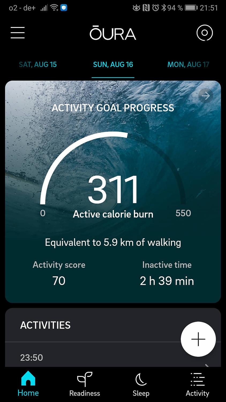 Oura RIng App Kalorien