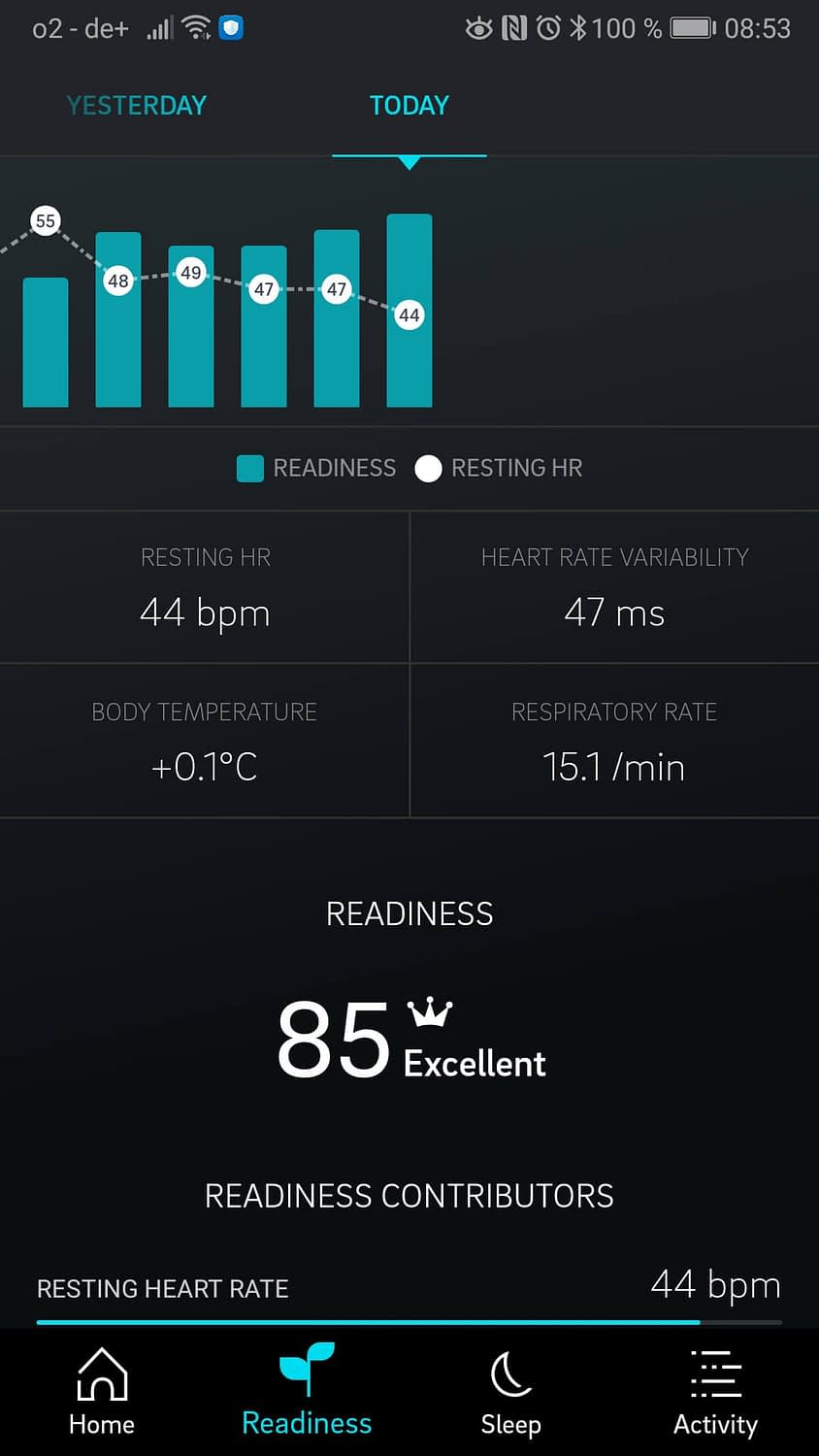 Oura-Ring-Readiness