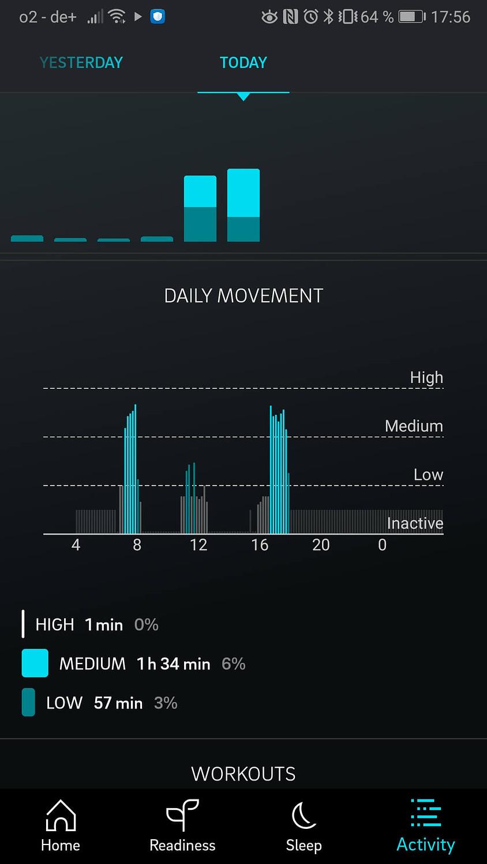 Oura-Ring-App-Taegliche-Aktivität-Bewegung